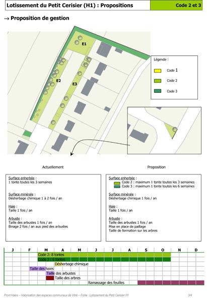 Prom 39 haies poitou charentes agir pour la haie et l 39 arbre for Les espaces verts pdf
