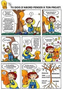 Première page de la BD 'Comment planter un arbre ?'